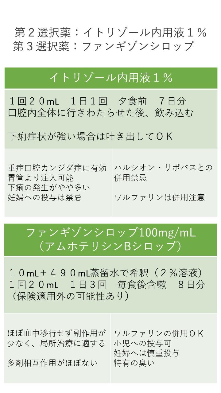 14 口腔カンジダ症 第2・3選択薬