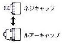 カートリッジ用注射器 -  II